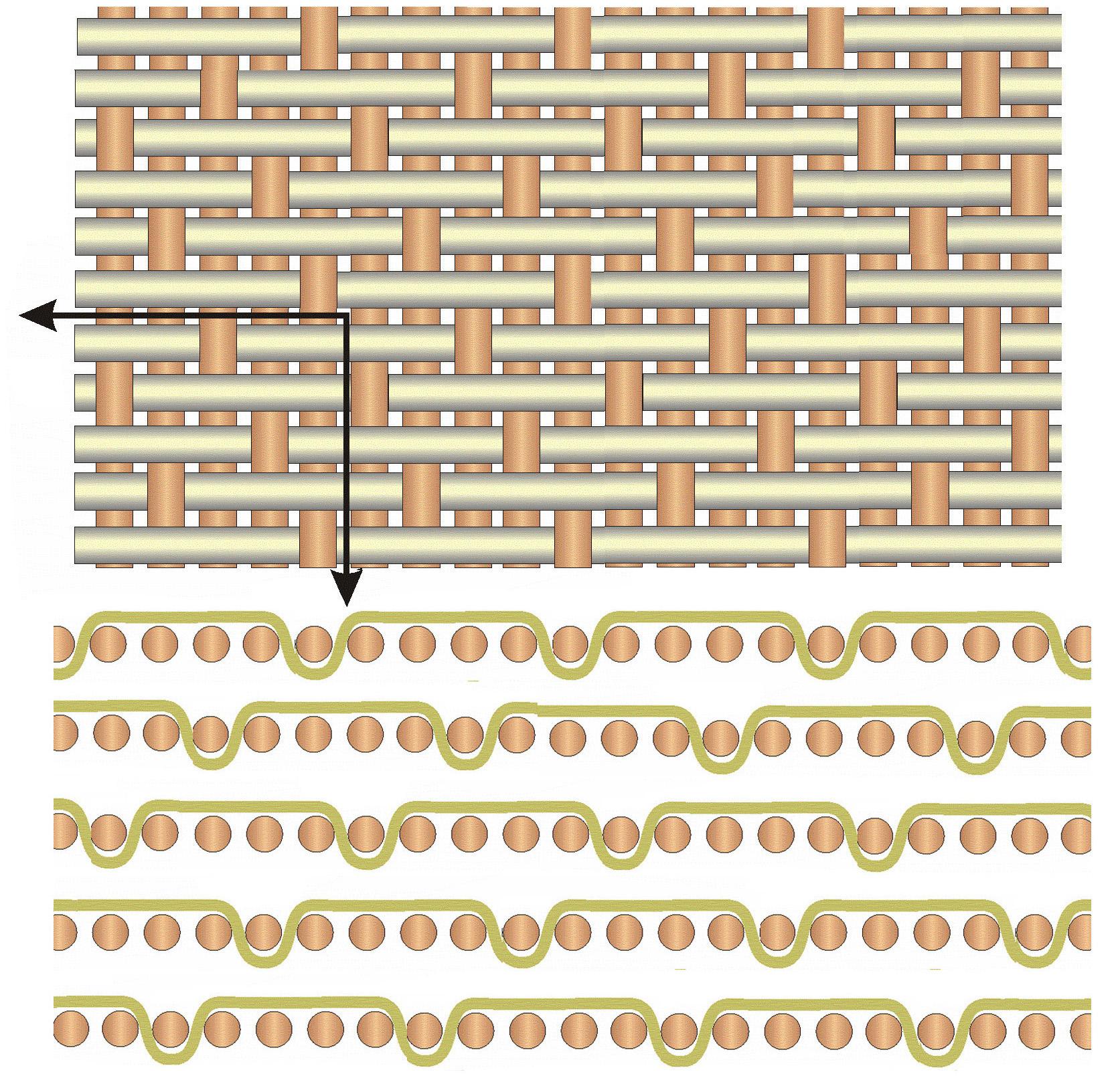 Сатин и сатиновое ткацкое переплетение